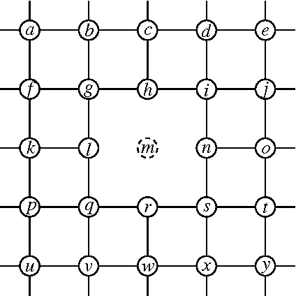 Figure 2 for Loop-corrected belief propagation for lattice spin models