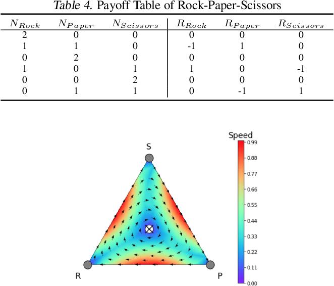 Figure 4 for Robust Risk-Sensitive Reinforcement Learning Agents for Trading Markets