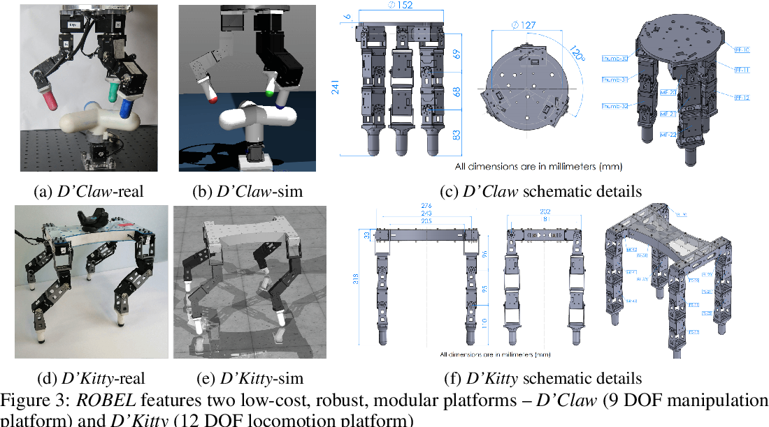 Figure 3 for ROBEL: Robotics Benchmarks for Learning with Low-Cost Robots