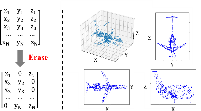 Figure 3 for Point Cloud Pre-training by Mixing and Disentangling