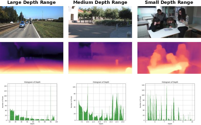 Figure 1 for RealMonoDepth: Self-Supervised Monocular Depth Estimation for General Scenes