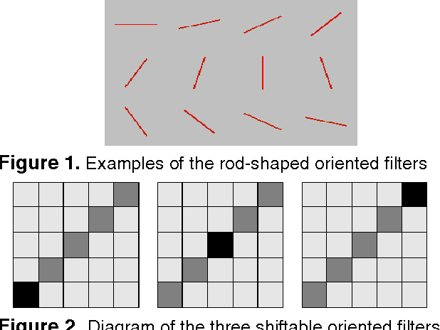 A Dense Stereo Matching Using Two Pass Dynamic Programming With