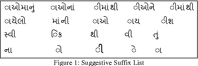 Table 4 from A Lightweight Stemmer for Gujarati - Semantic Scholar