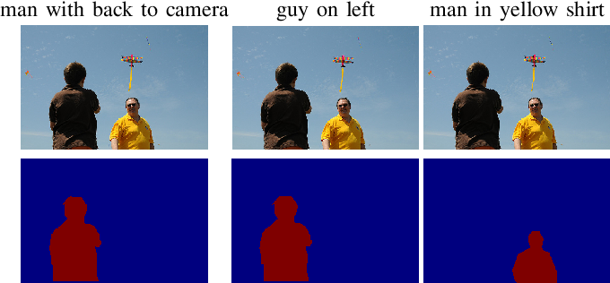 Figure 1 for Dual Convolutional LSTM Network for Referring Image Segmentation