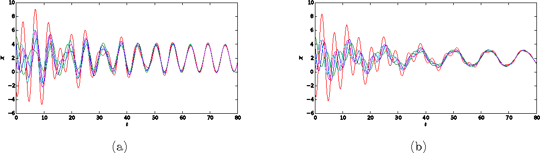 Figure 3 for From Deterministic ODEs to Dynamic Structural Causal Models
