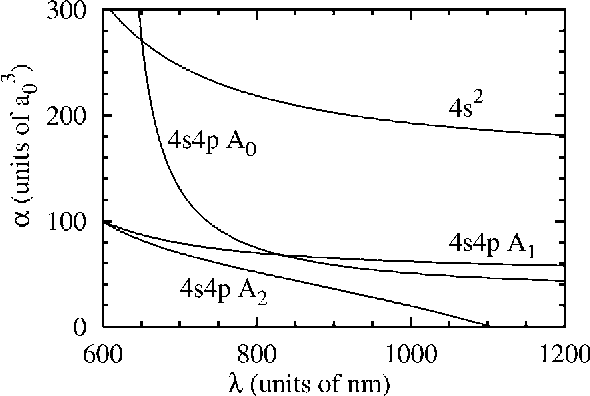 Figure 1 From Properties And Long Range Interactions Of The Calcium