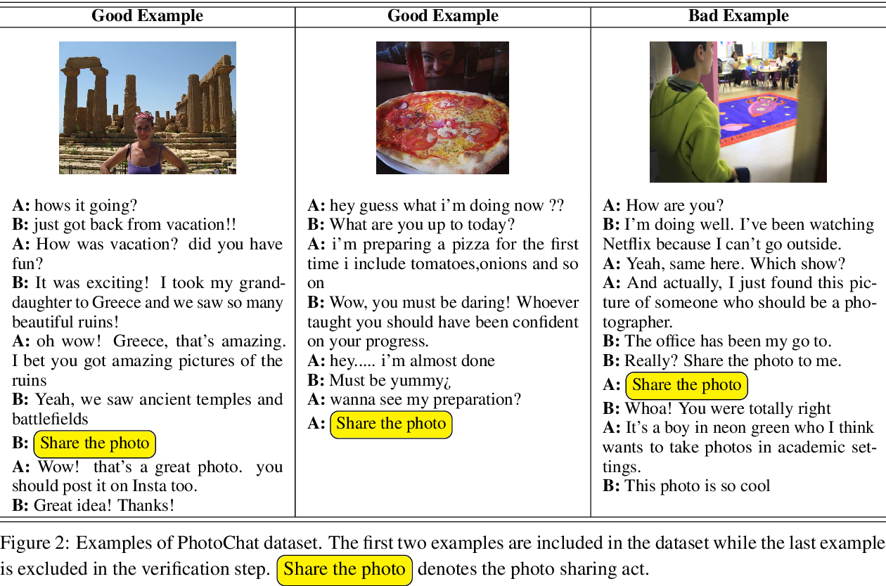Figure 3 for PhotoChat: A Human-Human Dialogue Dataset with Photo Sharing Behavior for Joint Image-Text Modeling