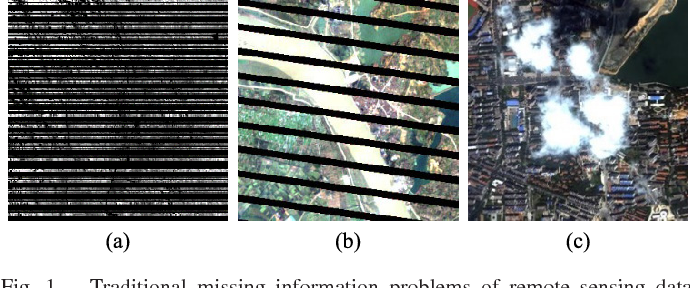 Figure 1 for Missing Data Reconstruction in Remote Sensing image with a Unified Spatial-Temporal-Spectral Deep Convolutional Neural Network