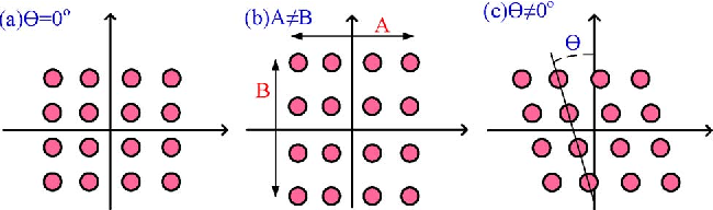 Fig. 2. (Color online) Concept of imbalance effect.