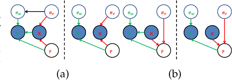 Figure 1 for Discriminative Nonlinear Analysis Operator Learning: When Cosparse Model Meets Image Classification