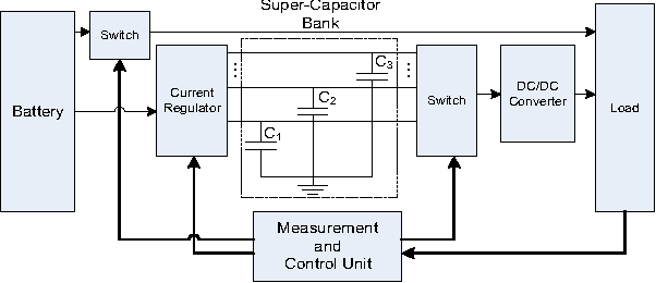 Figure 1 From Hypoenergy Hybrid Supercapacitor Battery Power Supply