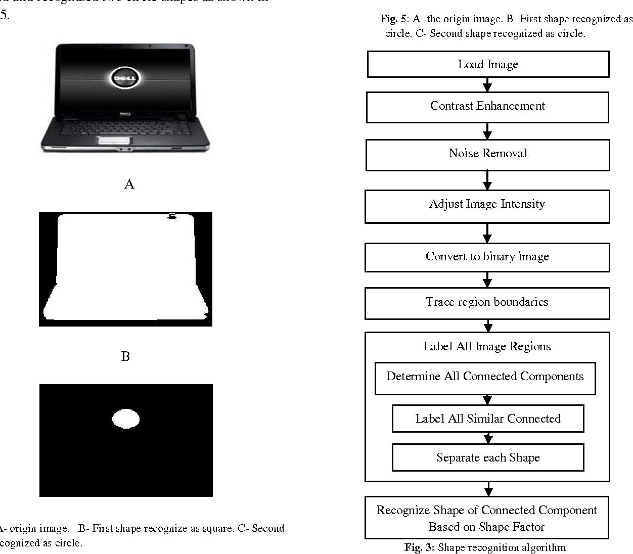 PDF] Automatic Detection and Recognize Different Shapes in an Image