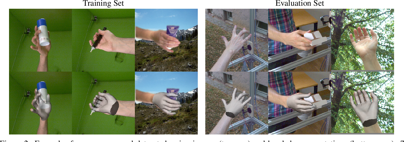 Figure 3 for FreiHAND: A Dataset for Markerless Capture of Hand Pose and Shape from Single RGB Images