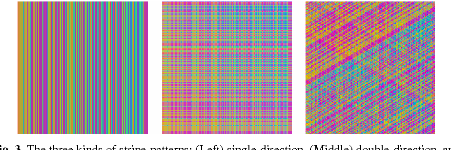 Figure 3 for Color-Stripe Structured Light Robust to Surface Color and Discontinuity