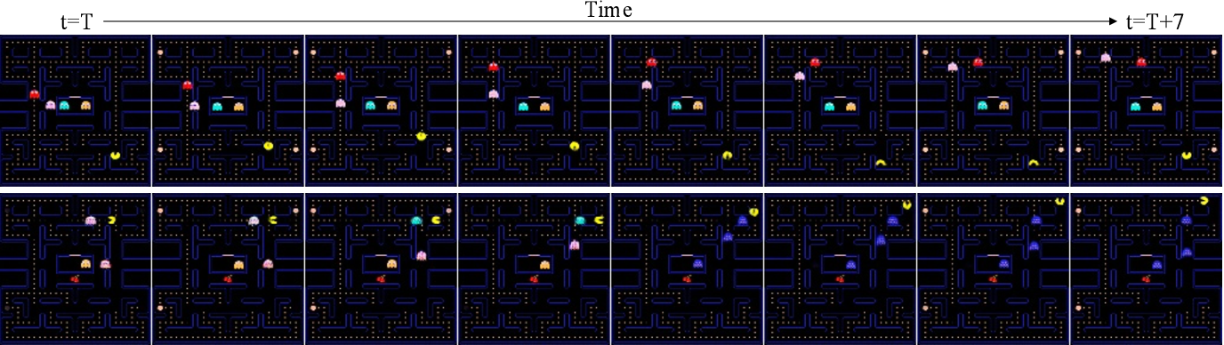 Figure 4 for Learning to Simulate Dynamic Environments with GameGAN