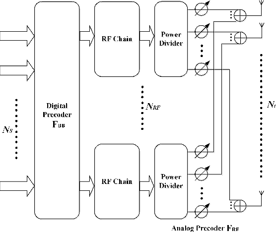 Robust Wide-Beam Analog Beamforming With Inaccurate Channel