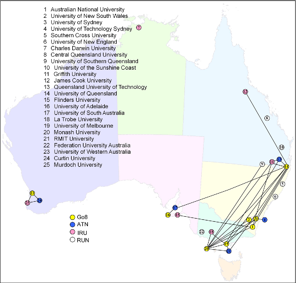 Map Of Australian Universities.Figure 4 From Does Distance Hinder The Collaboration Between