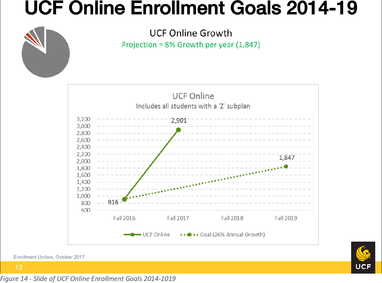 PDF] Do UDOIT for Webcourses@UCF? Who Is Using It and Where