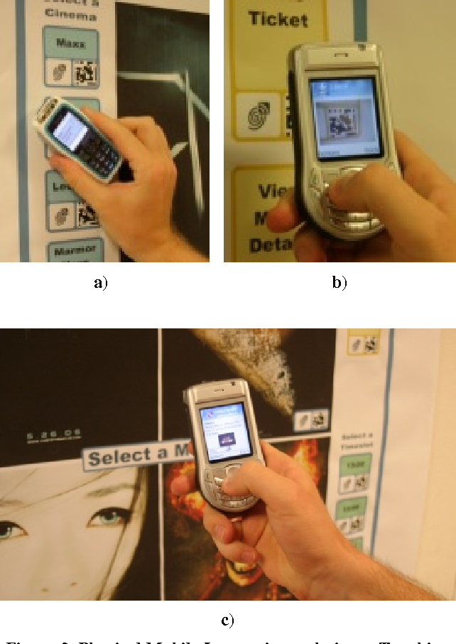 Figure 3. Physical Mobile Interaction techniques Touching (a), Pointing (b) and Direct Input (c)