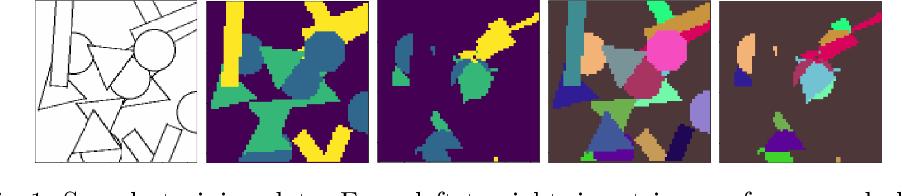 Figure 1 for Layered Embeddings for Amodal Instance Segmentation