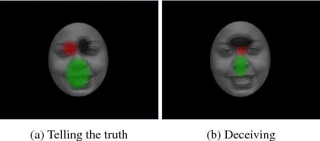 Figure 1 for Visual Saliency Maps Can Apply to Facial Expression Recognition