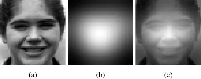 Figure 3 for Visual Saliency Maps Can Apply to Facial Expression Recognition
