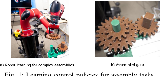 Figure 1 for Reinforcement Learning on Variable Impedance Controller for High-Precision Robotic Assembly
