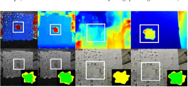Figure 2 for GapFlyt: Active Vision Based Minimalist Structure-less Gap Detection For Quadrotor Flight