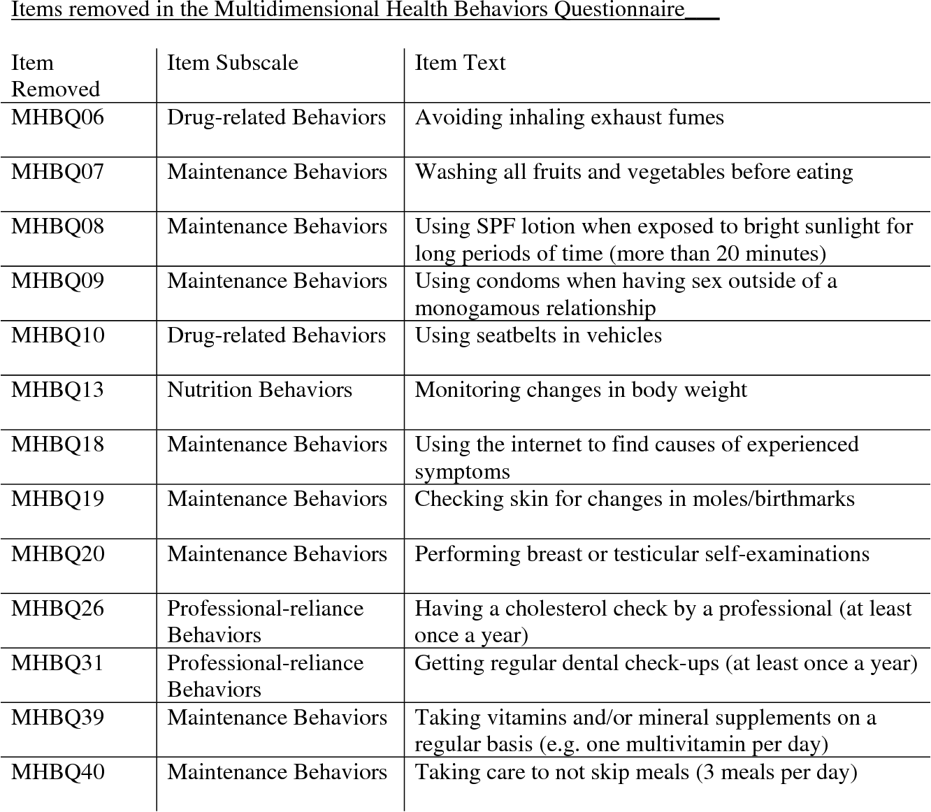 Table 1 from Running head: PERFECTIONISM AND HEALTH-RELATED