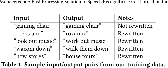 Figure 2 for Mondegreen: A Post-Processing Solution to Speech Recognition Error Correction for Voice Search Queries