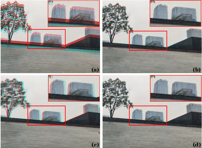 Figure 1 for DeepOIS: Gyroscope-Guided Deep Optical Image Stabilizer Compensation