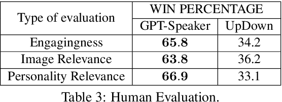 Figure 3 for Structural and Functional Decomposition for Personality Image Captioning in a Communication Game