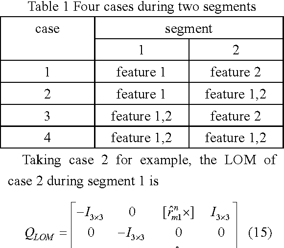 Figure 1 for A Unified Approach of Observability Analysis for Airborne SLAM
