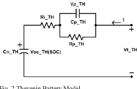 comparison of two battery equivalent circuit models for state of rh semanticscholar org battery cell circuit model battery electrical circuit model