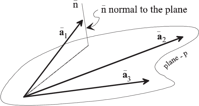PDF] Matrices in Engineering Problems - Semantic Scholar
