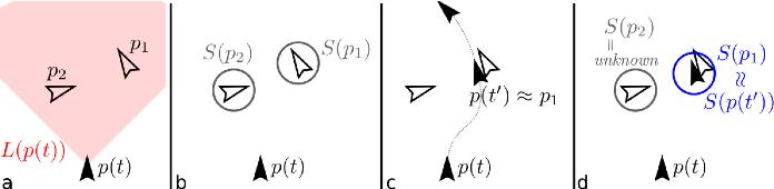 Figure 2 for Learning Long-Range Perception Using Self-Supervision from Short-Range Sensors and Odometry