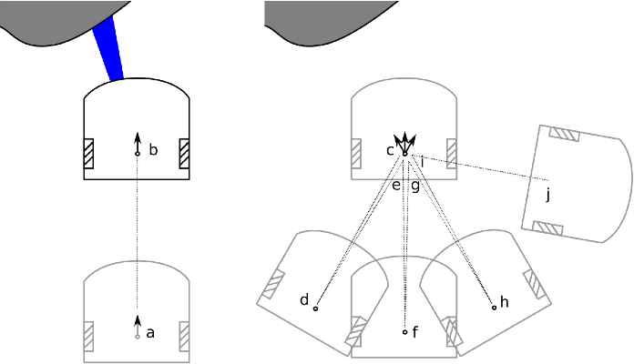 Figure 4 for Learning Long-Range Perception Using Self-Supervision from Short-Range Sensors and Odometry