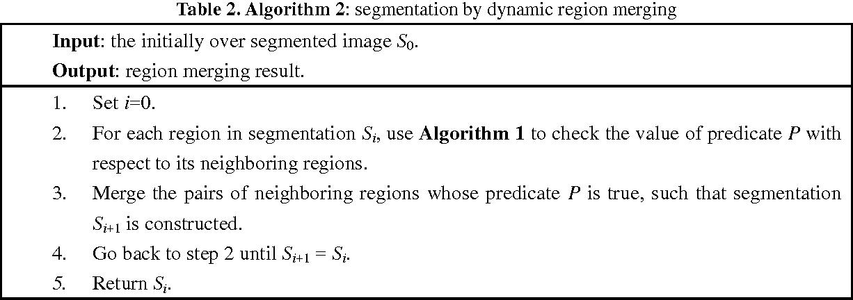 Figure 4 for Automatic Image Segmentation by Dynamic Region Merging