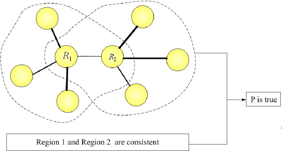 Figure 3 for Automatic Image Segmentation by Dynamic Region Merging
