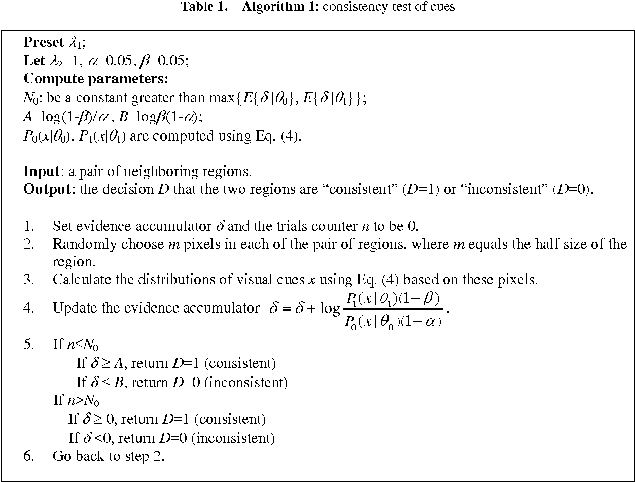 Figure 2 for Automatic Image Segmentation by Dynamic Region Merging