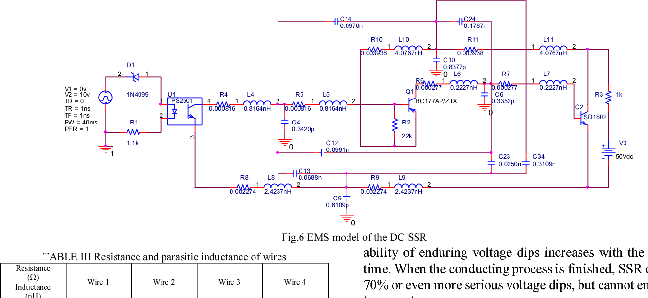 Table Iii From Study On Ems Of Solid State Relay Ssr With Voltage Resistance And Parasitic Inductance Wires