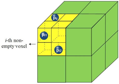 Figure 2 for Reduced Reference Perceptual Quality Model and Application to Rate Control for 3D Point Cloud Compression