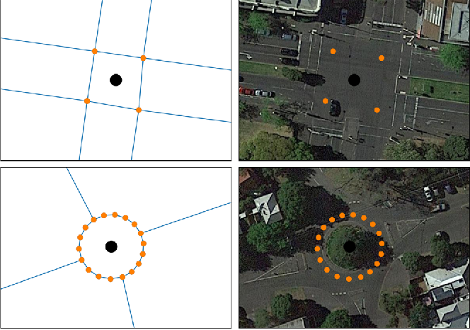 Figure 2 for Identifying safe intersection design through unsupervised feature extraction from satellite imagery