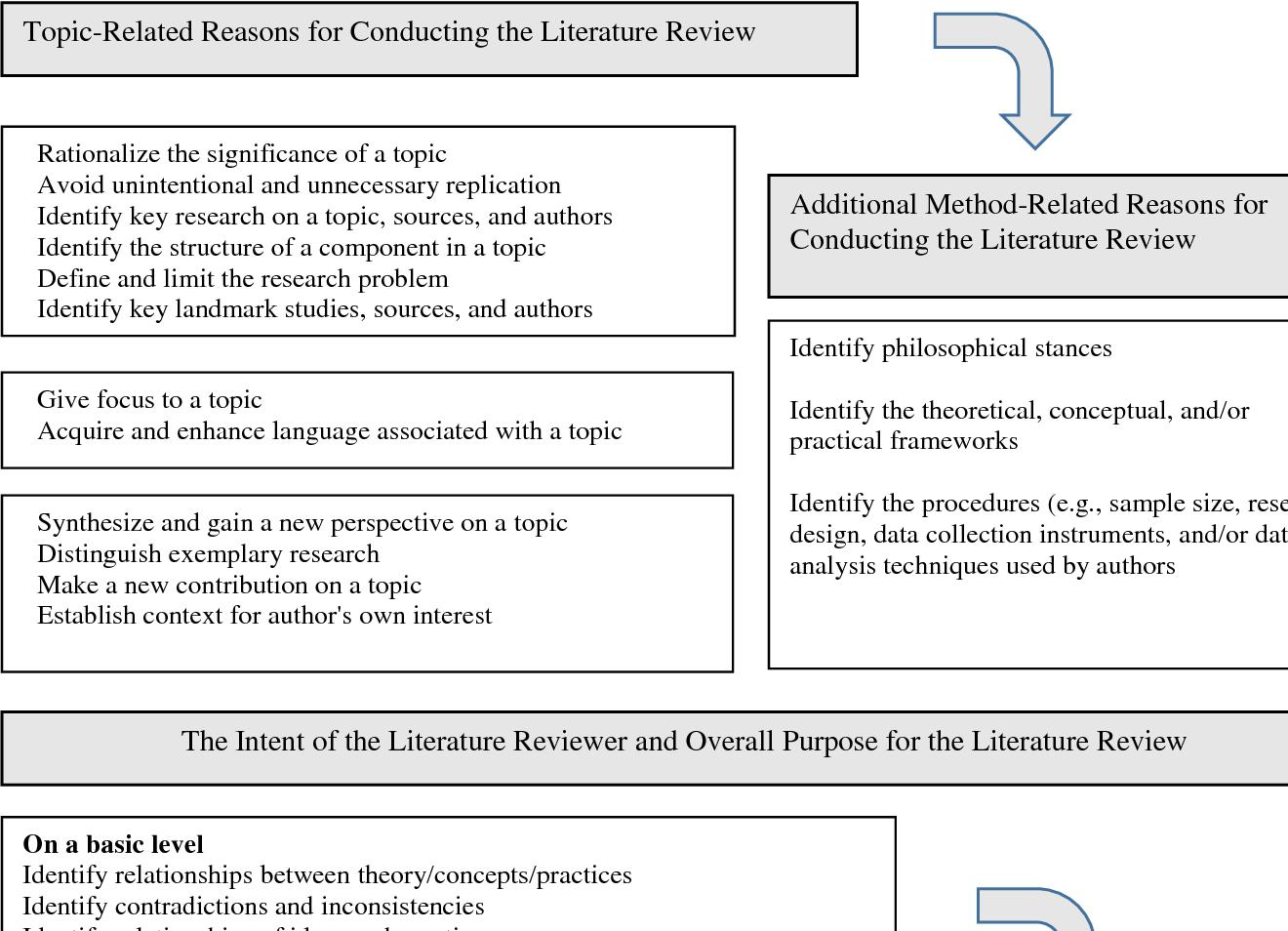 language analysis articles pdf