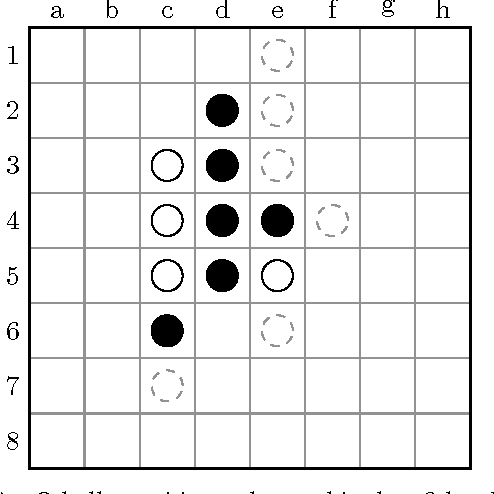Figure 1 for Systematic N-tuple Networks for Position Evaluation: Exceeding 90% in the Othello League
