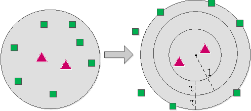 Figure 4 for Scene Parsing with Integration of Parametric and Non-parametric Models