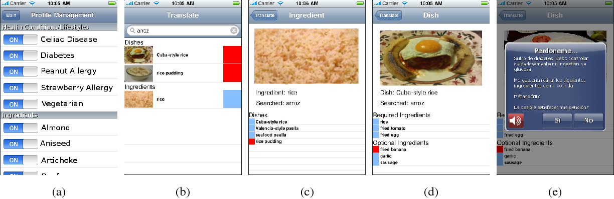 Figure 3 for A Hand-Held Multimedia Translation and Interpretation System with Application to Diet Management