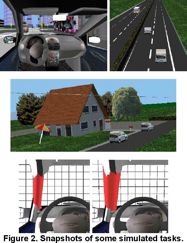 Immersive vehicle simulators for prototyping, training and
