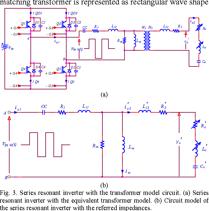 figure 3 from design, simulation and implementation of a selfseries resonant inverter with the transformer model circuit (a)