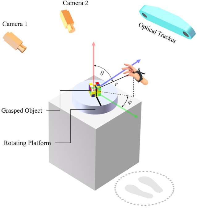 Figure 2 for Improving Grasp Planning Efficiency with Human Grasp Tendencies*